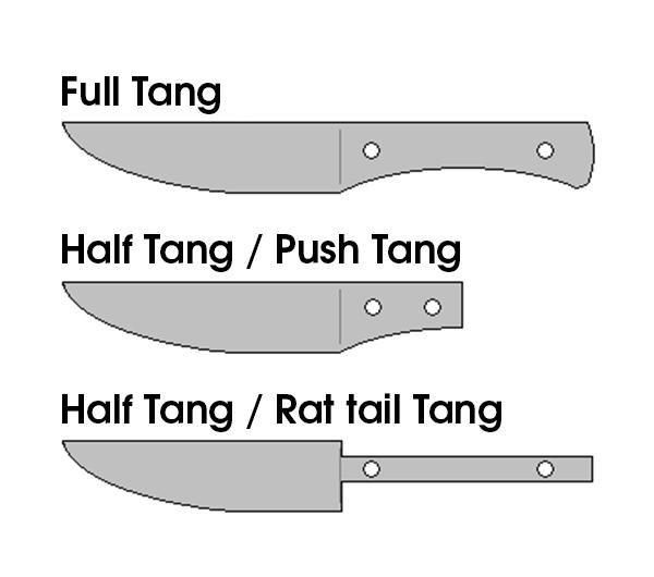 Full tang partial tang push tang